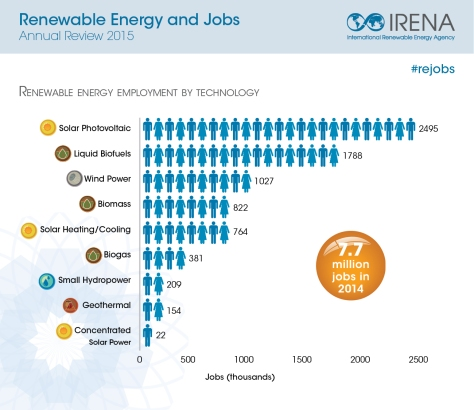 REJobs2015_Infographic_1
