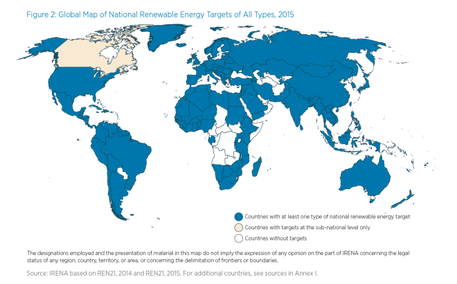 Renewable Energy Targets in 2015
