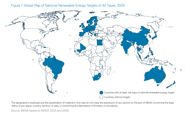 Renewable energy targets in 2005