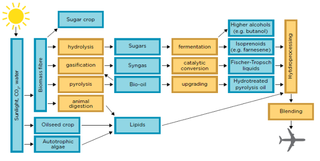 aviation-graph2